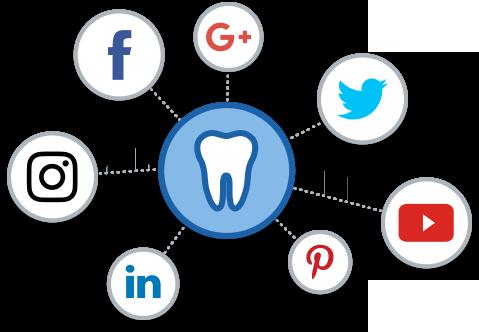 social media management for dentists 1